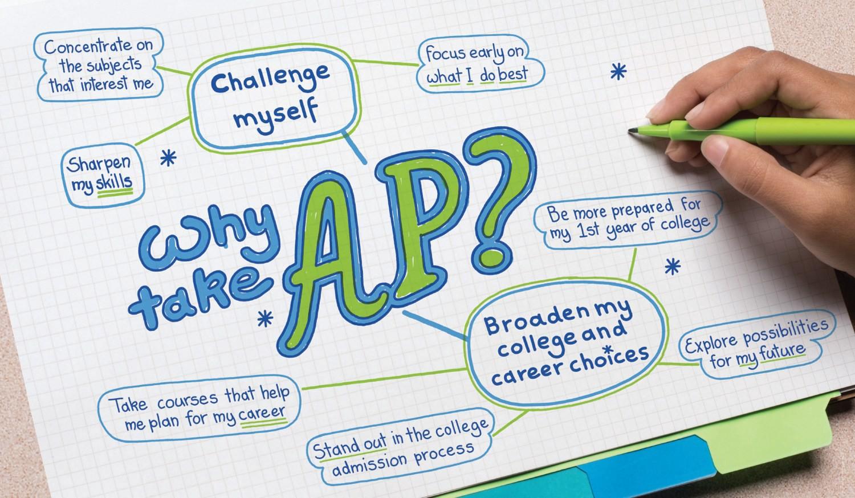 AP考试大揭秘!如何使用AP学分转换大学学分?