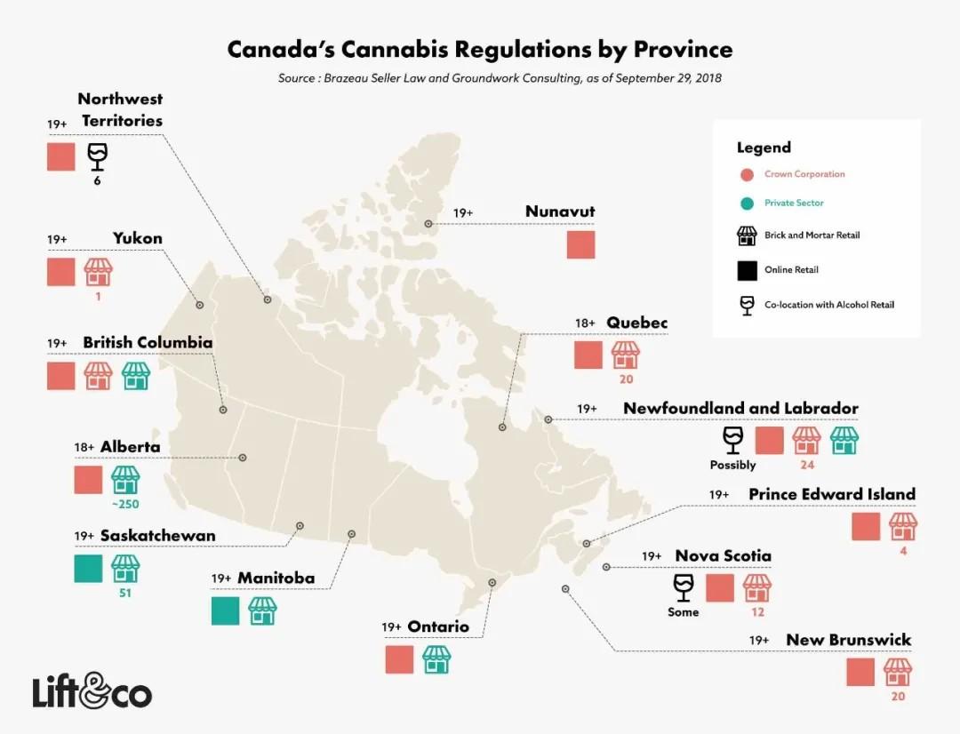 4·20 与 加拿大房产投资项目